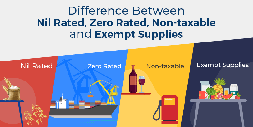 Difference between nil rated and zero rated non taxable and exempt supplies