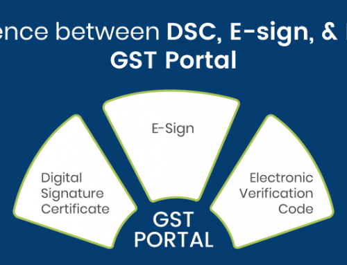 What is the Difference Between DSC, E-sign and EVC in a GST Portal?